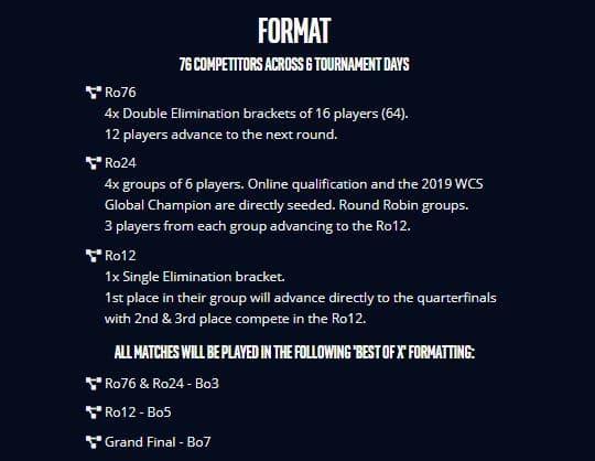 IEM Katowice 2020 Starcraft 2 Tournament Format